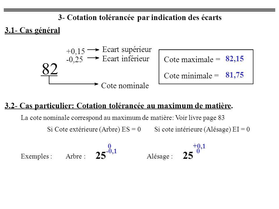 82 25 25 3- Cotation tolérancée par indication des écarts