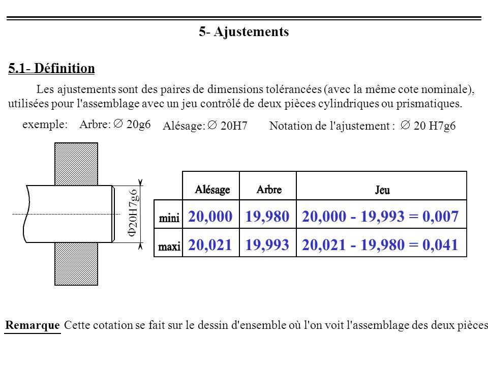 5- Ajustements 5.1- Définition. Les ajustements sont des paires de dimensions tolérancées (avec la même cote nominale),