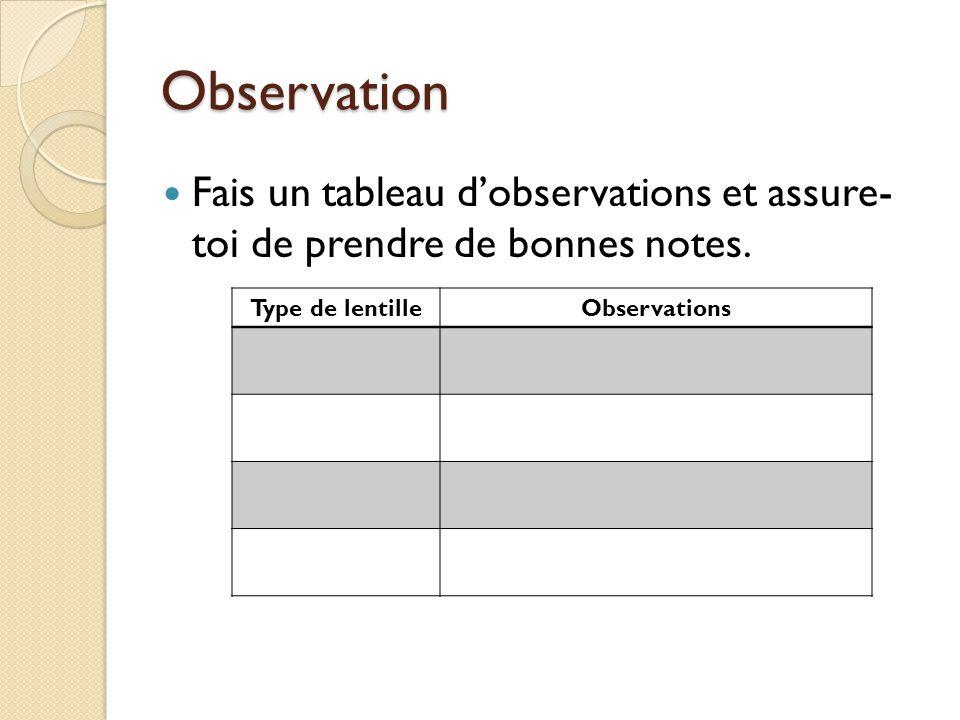 Observation Fais un tableau d'observations et assure- toi de prendre de bonnes notes. Type de lentille.