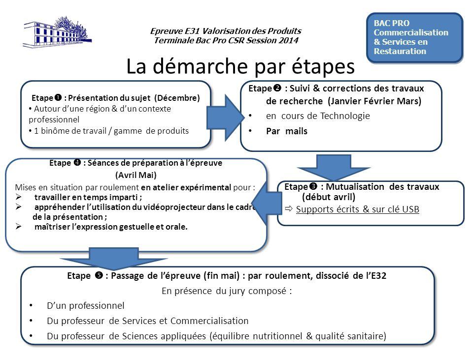 Epreuve e31 atelier valorisation des produits ppt video - Cours sciences appliquees bac pro cuisine ...