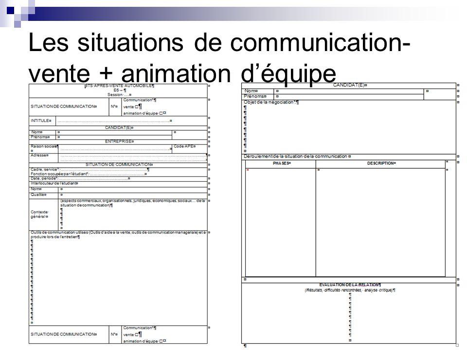 Les situations de communication-vente + animation d'équipe