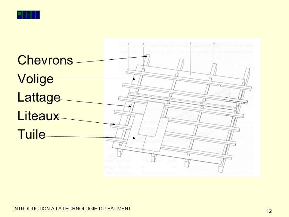 Introduction a la technologie du batiment ppt video for Dimension des tuiles