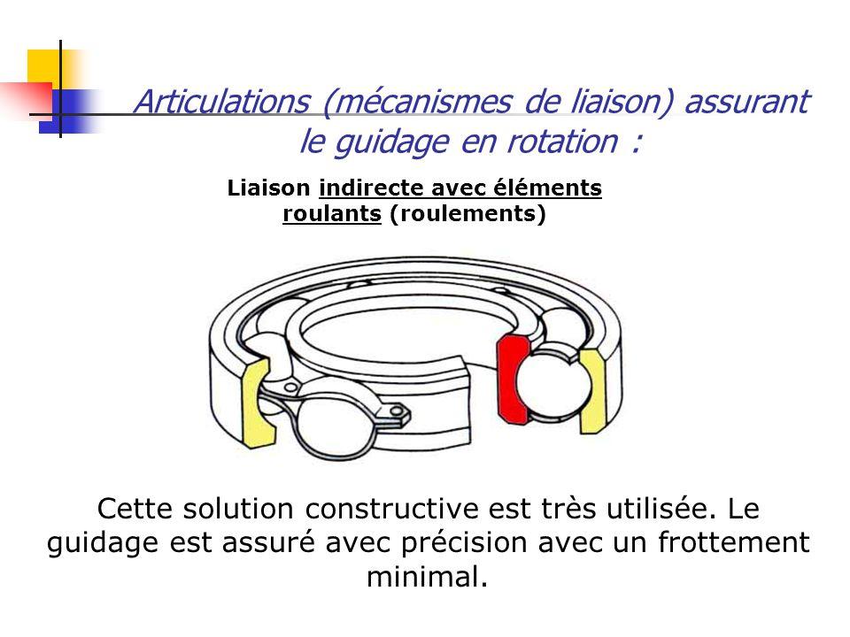 Liaison indirecte avec éléments roulants (roulements)