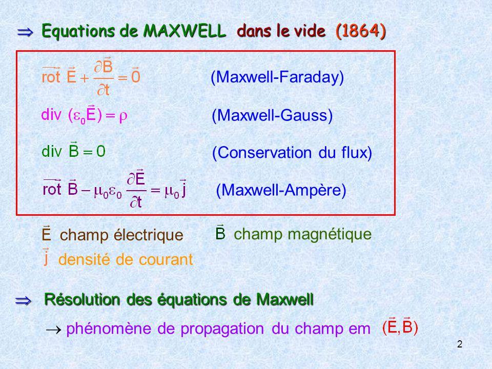  Equations de MAXWELL dans le vide (1864)
