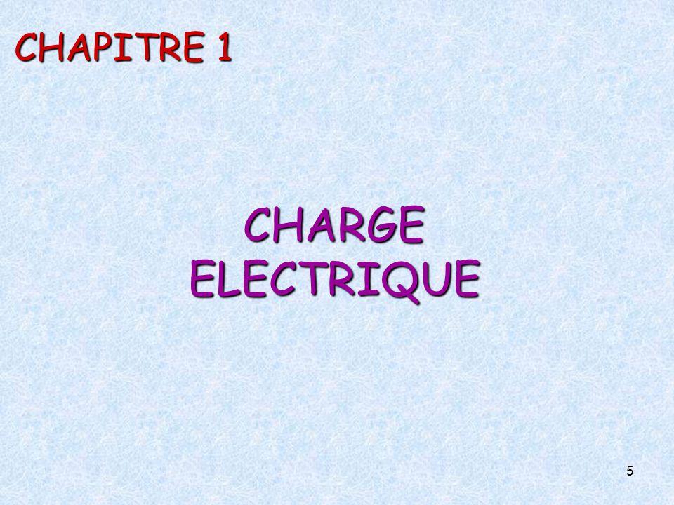 Electrostatique- Chap.1 CHARGE ELECTRIQUE