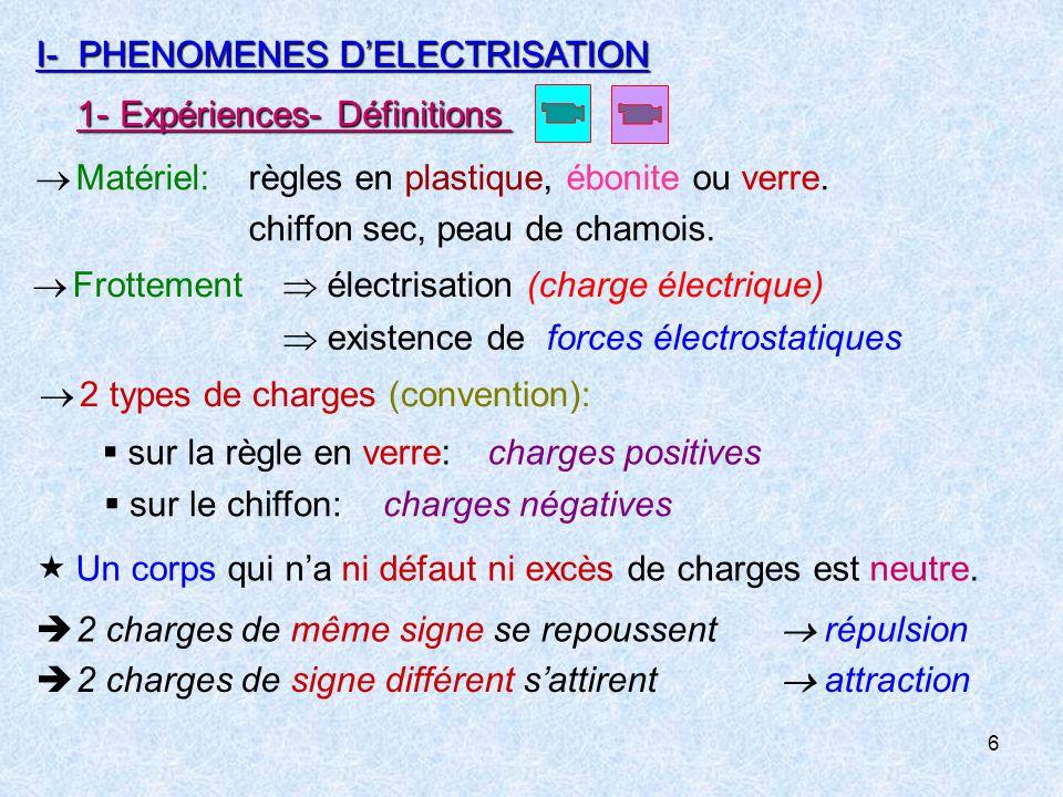 I- PHENOMENES D'ELECTRISATION