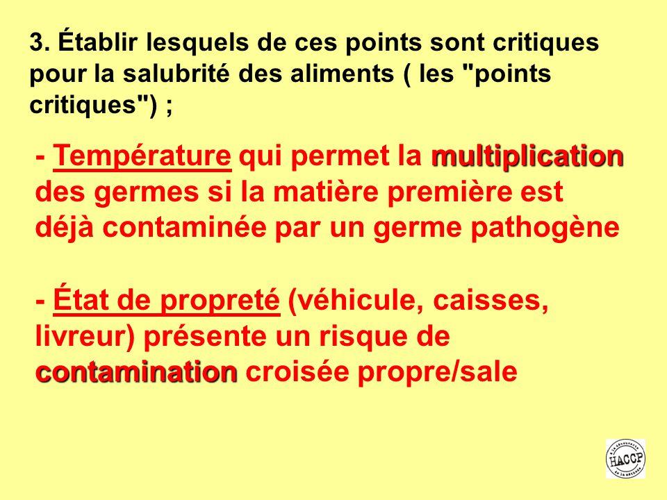 3. Établir lesquels de ces points sont critiques pour la salubrité des aliments ( les points critiques ) ;