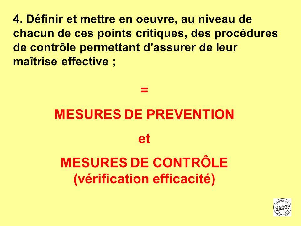 MESURES DE CONTRÔLE (vérification efficacité)