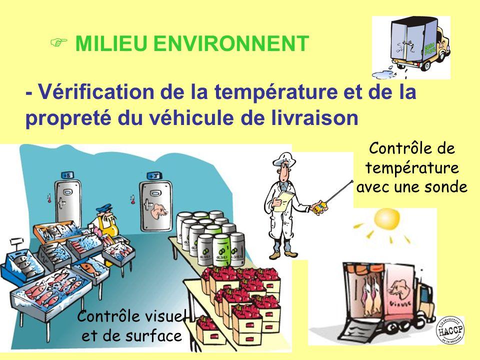  MILIEU ENVIRONNENT - Vérification de la température et de la propreté du véhicule de livraison. Contrôle de température avec une sonde.