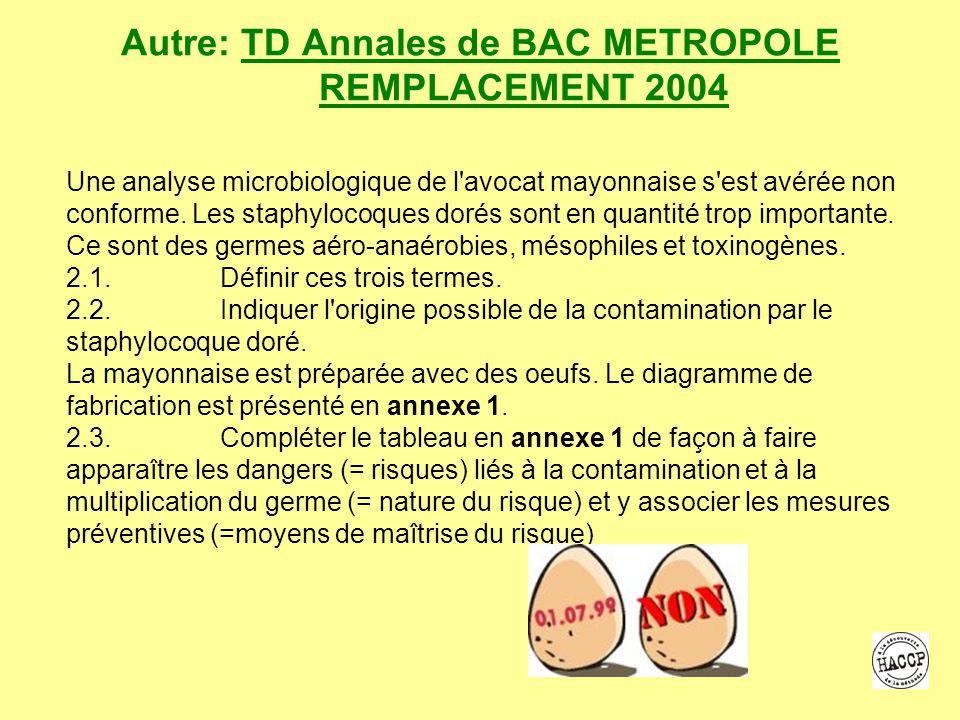 Autre: TD Annales de BAC METROPOLE REMPLACEMENT 2004