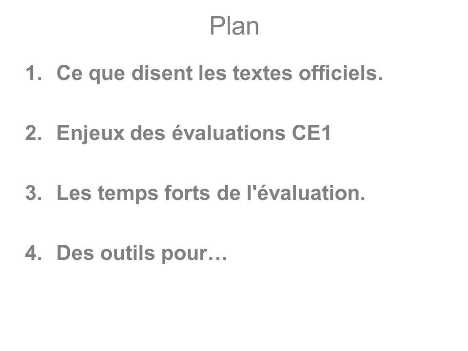 Les evaluations ce1 animation du ppt video online for Qu est ce que le plan de masse