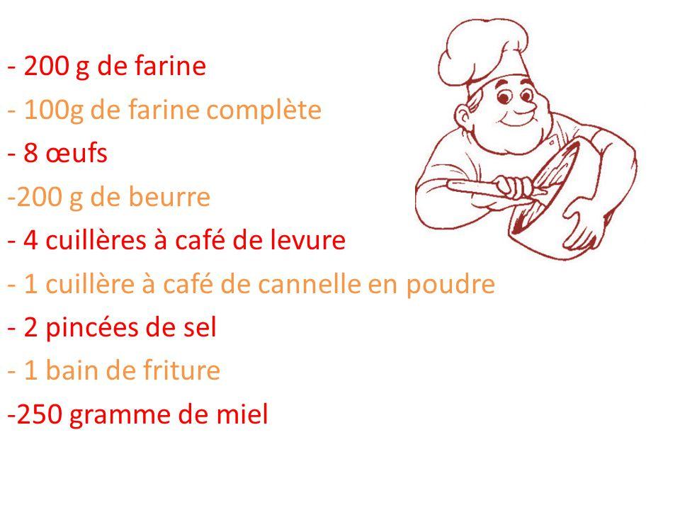 Cuillere A Cafe Gramme Levure