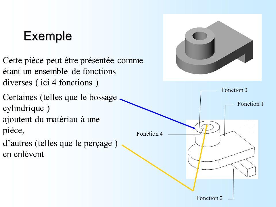 Exemple Cette pièce peut être présentée comme étant un ensemble de fonctions diverses ( ici 4 fonctions )