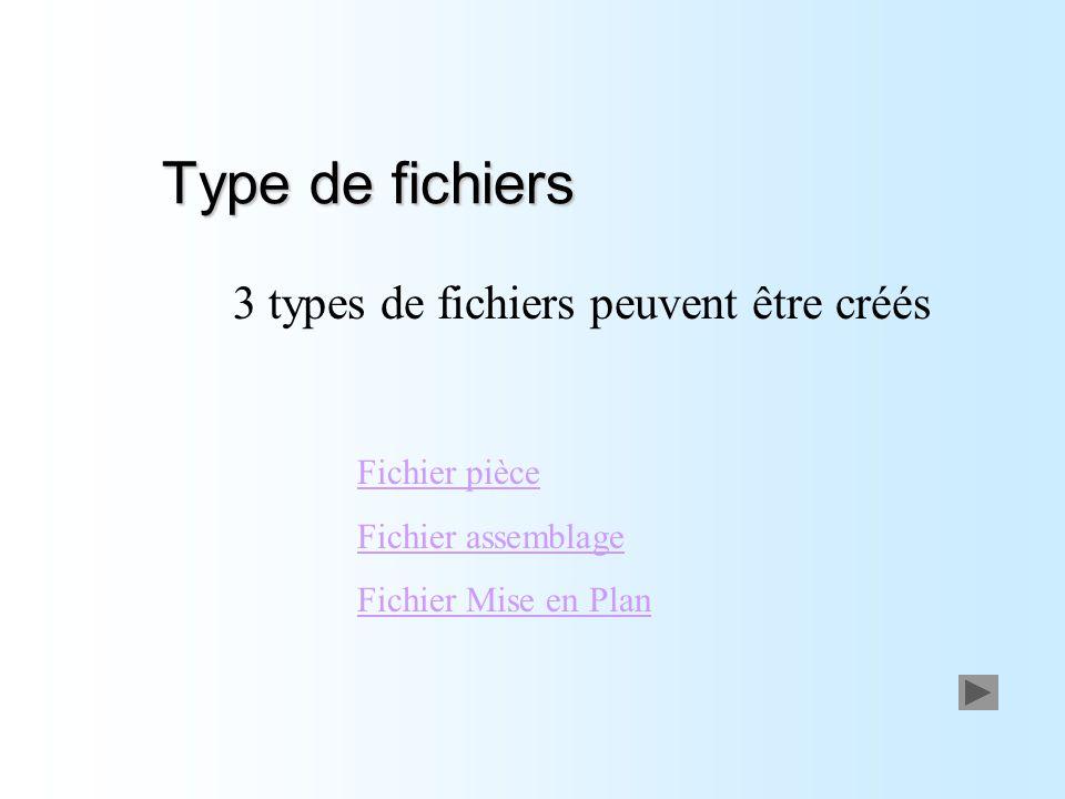 3 types de fichiers peuvent être créés