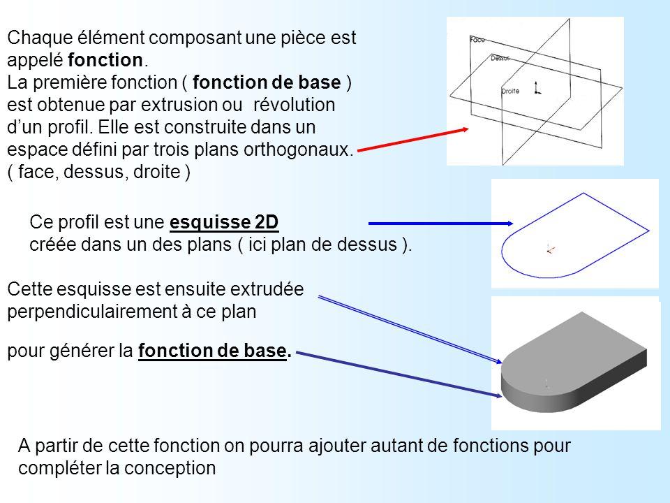 Chaque élément composant une pièce est appelé fonction.