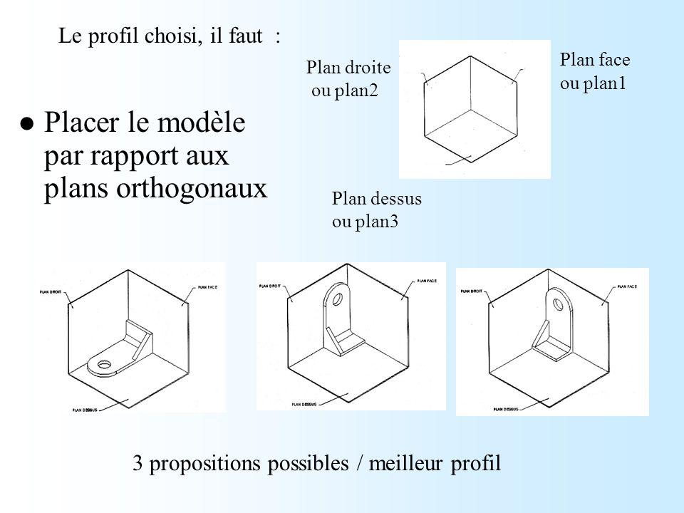 Placer le modèle par rapport aux plans orthogonaux