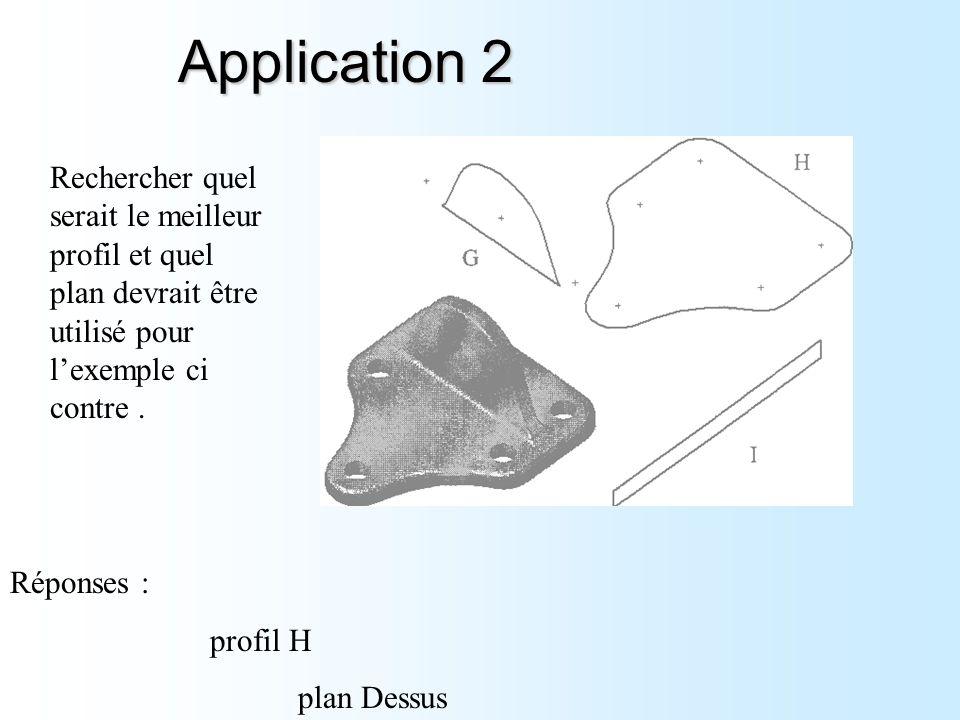 Application 2 Rechercher quel serait le meilleur profil et quel plan devrait être utilisé pour l'exemple ci contre .