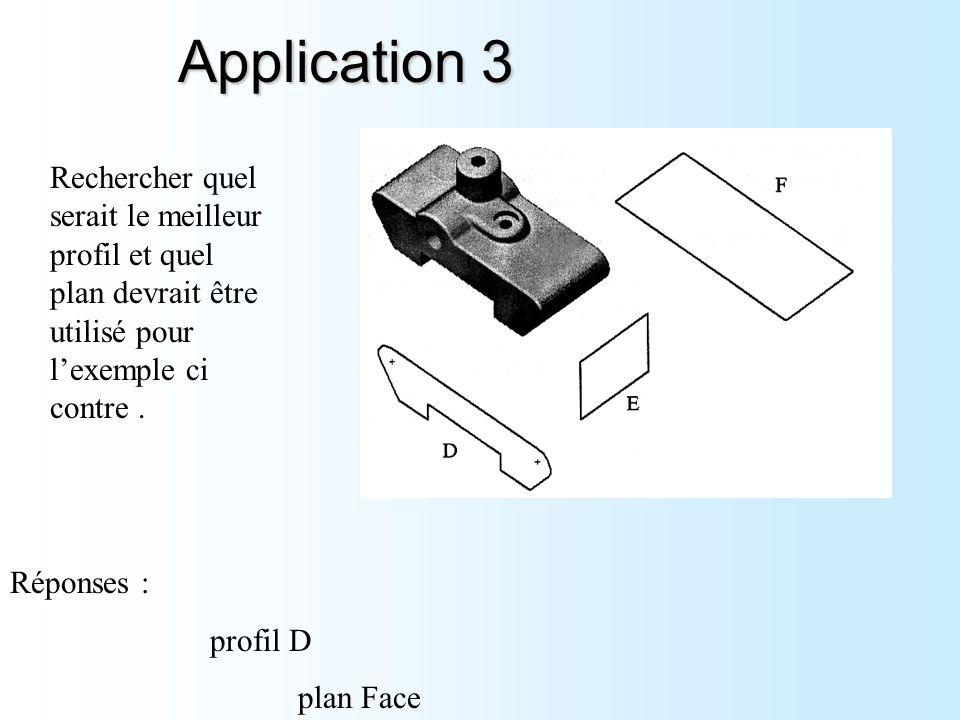 Application 3 Rechercher quel serait le meilleur profil et quel plan devrait être utilisé pour l'exemple ci contre .