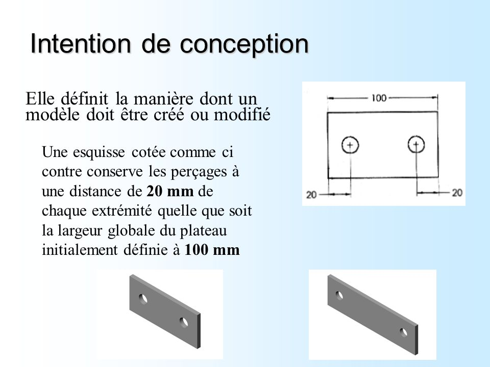Intention de conception