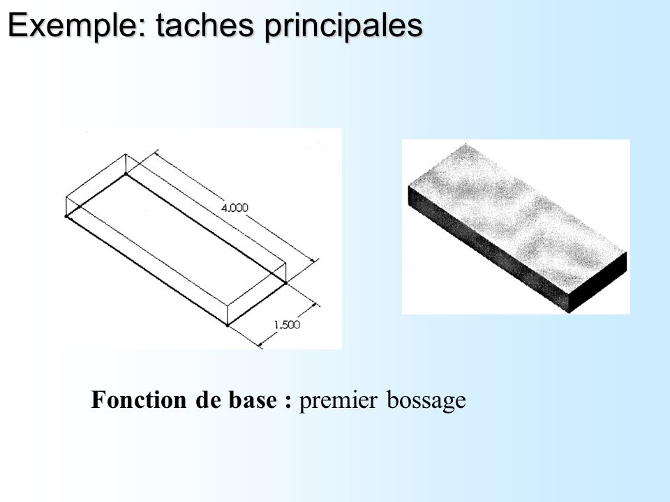 Exemple: taches principales