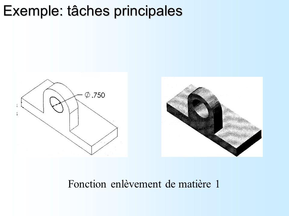 Exemple: tâches principales