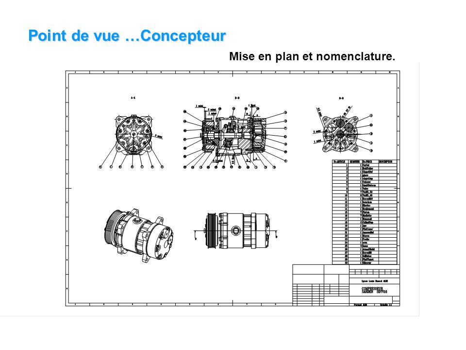 Point de vue …Concepteur