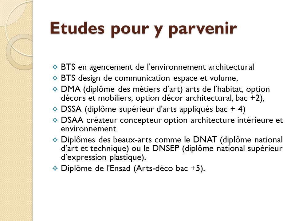 Le m tier d architecte d int rieur d corateur ppt video online t l charger - Bts architecte d interieur ...