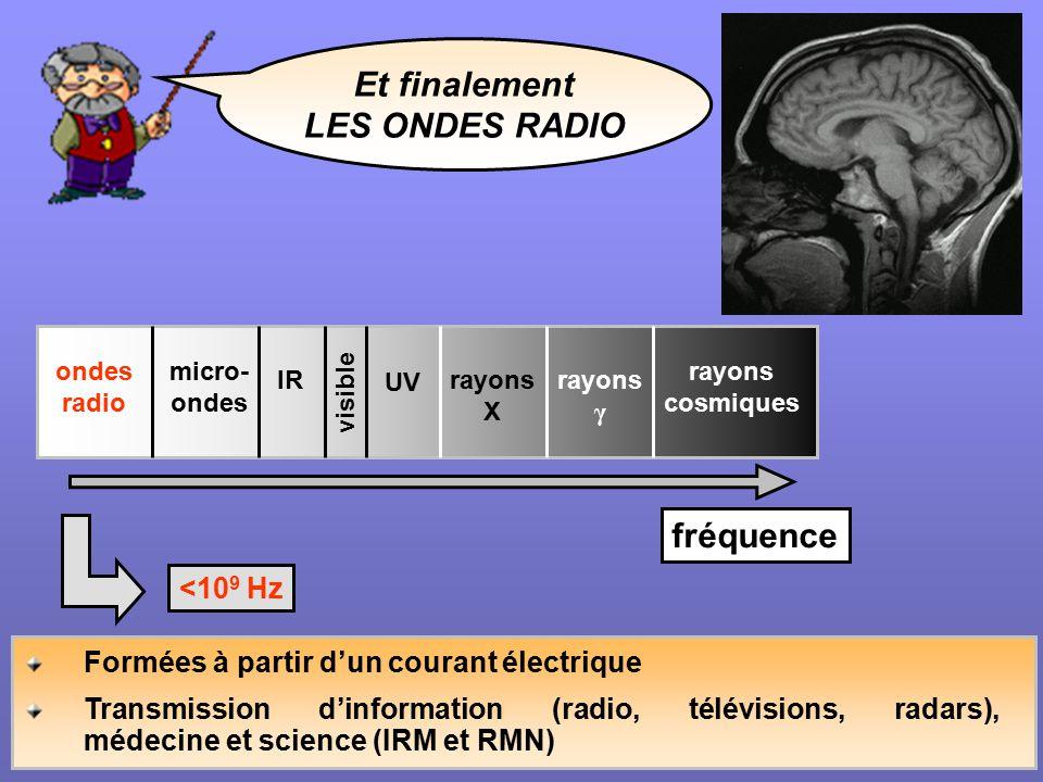 Applications des ondes ppt video online t l charger - Le sel et les ondes negatives ...