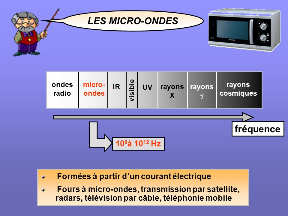 applications des ondes ppt video online t l charger. Black Bedroom Furniture Sets. Home Design Ideas