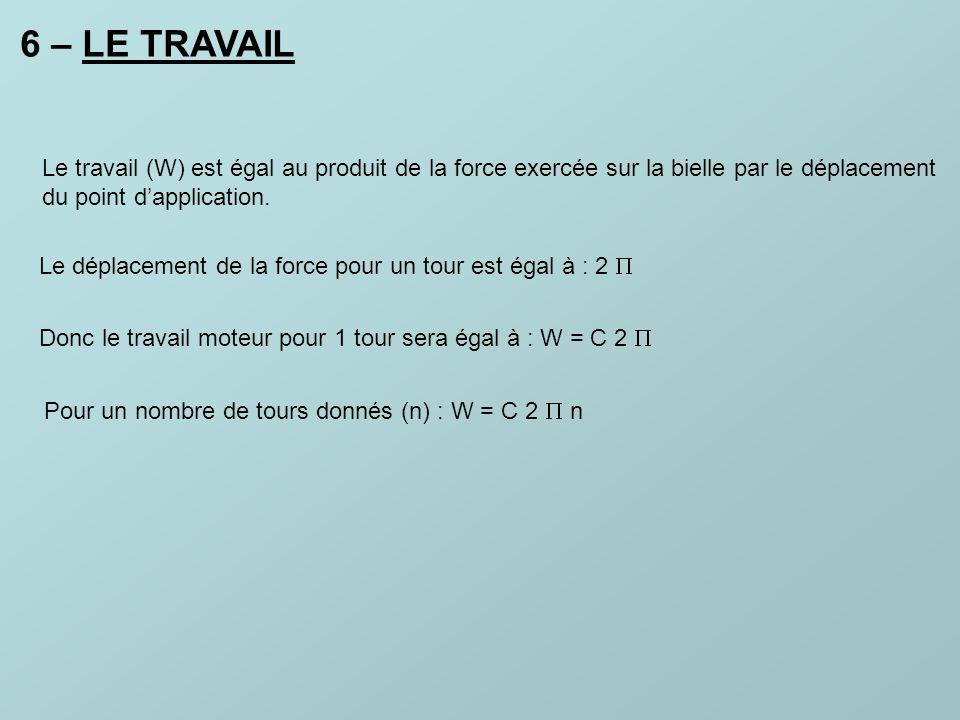 6 – LE TRAVAIL Le travail (W) est égal au produit de la force exercée sur la bielle par le déplacement du point d'application.