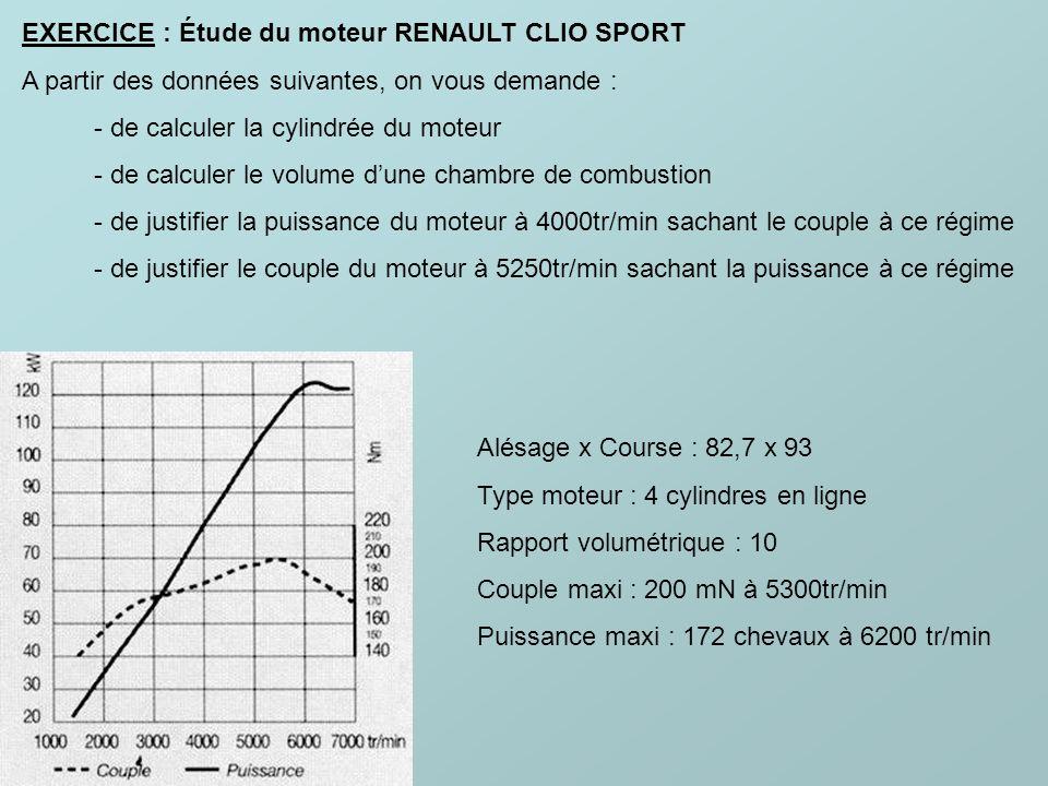 EXERCICE : Étude du moteur RENAULT CLIO SPORT