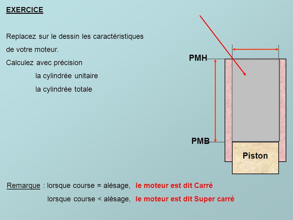 PMH PMB Piston EXERCICE Replacez sur le dessin les caractéristiques