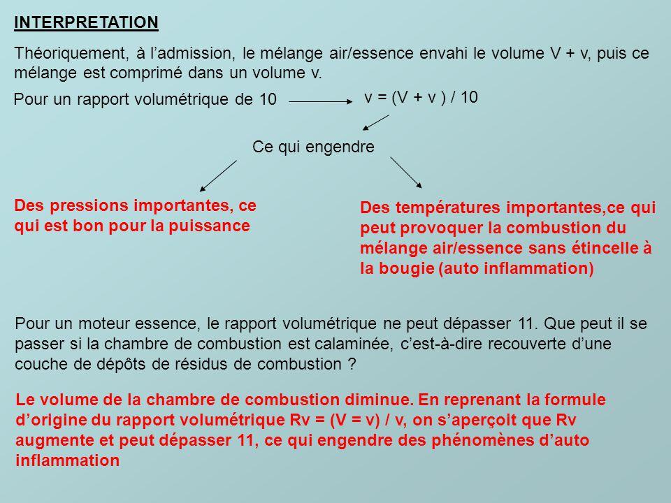 INTERPRETATION Théoriquement, à l'admission, le mélange air/essence envahi le volume V + v, puis ce mélange est comprimé dans un volume v.