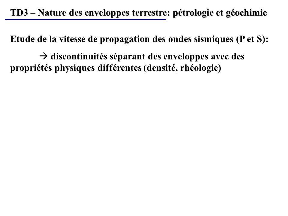 TD3 – Nature des enveloppes terrestre: pétrologie et géochimie