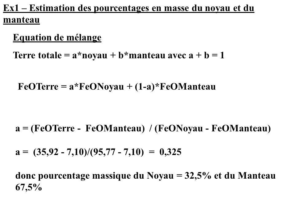 Ex1 – Estimation des pourcentages en masse du noyau et du manteau