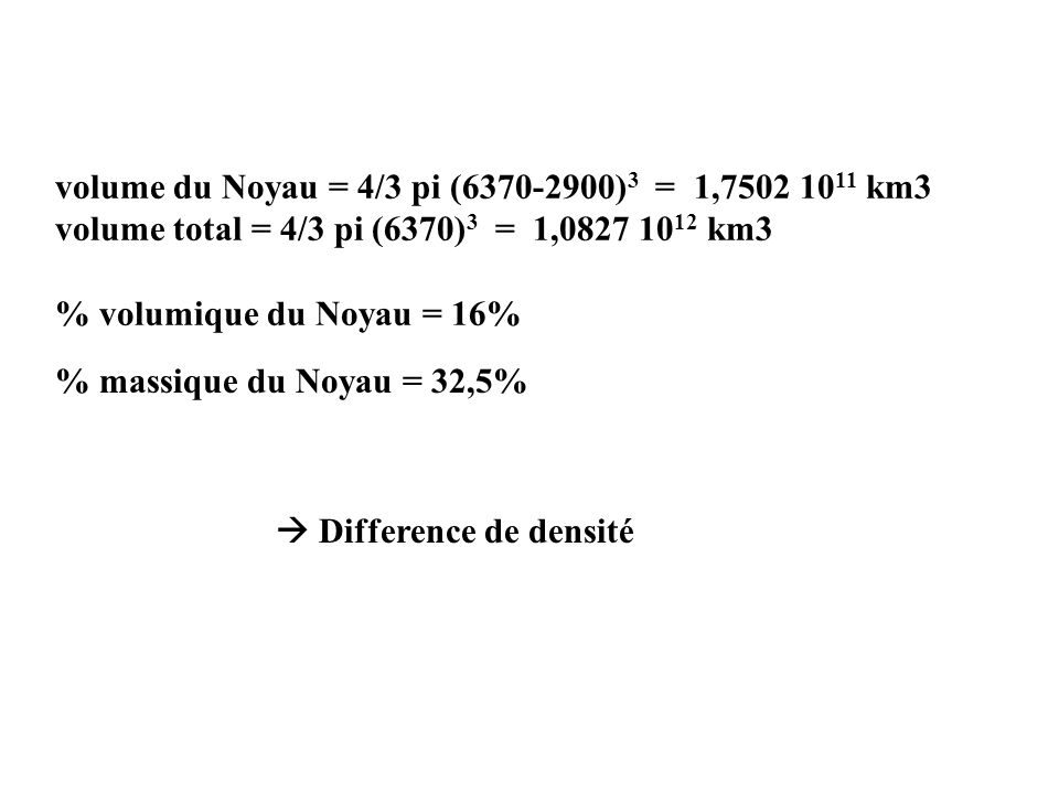 volume du Noyau = 4/3 pi (6370-2900)3 = 1,7502 1011 km3