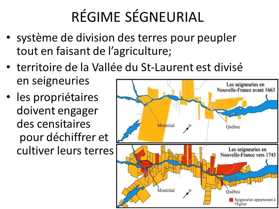RÉGIME SÉGNEURIAL système de division des terres pour peupler tout en faisant de l'agriculture;
