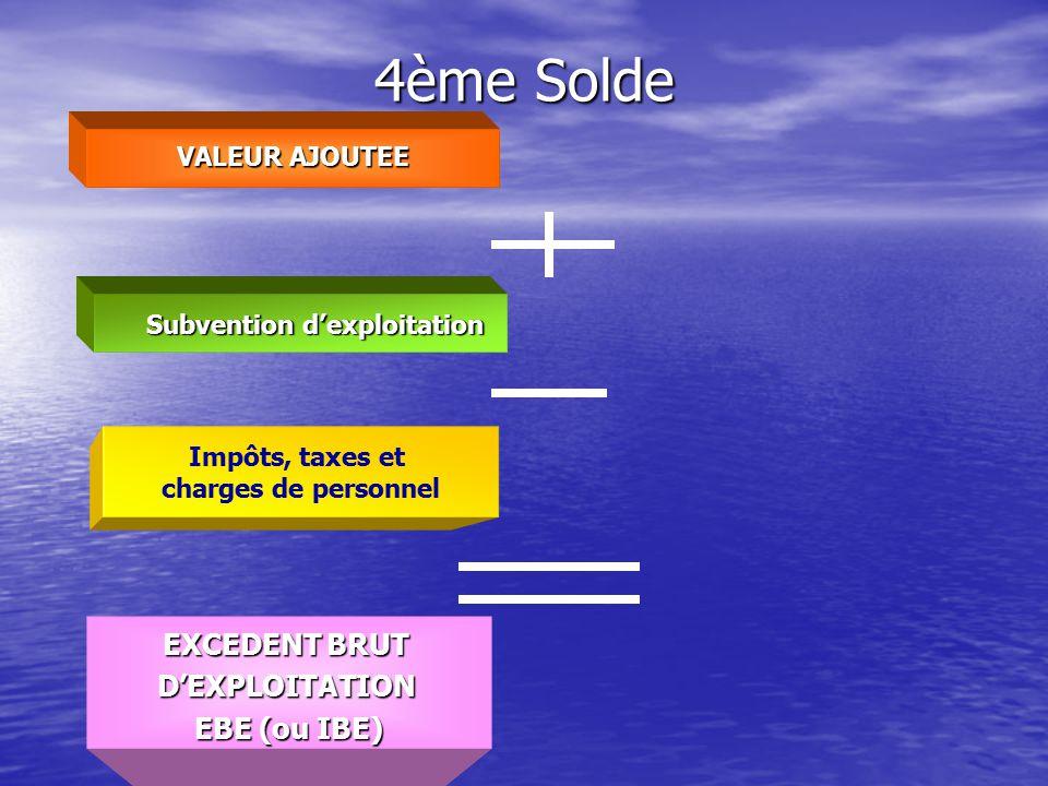 4ème Solde EXCEDENT BRUT D'EXPLOITATION EBE (ou IBE) VALEUR AJOUTEE