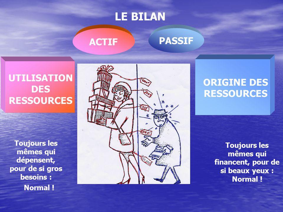 LE BILAN ACTIF PASSIF UTILISATION ORIGINE DES RESSOURCES DES