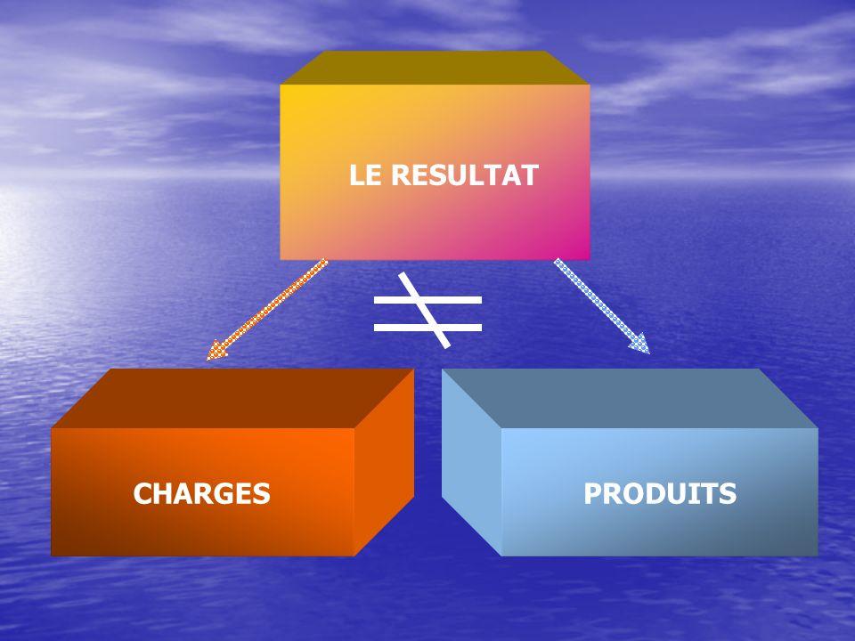 LE RESULTAT CHARGES PRODUITS