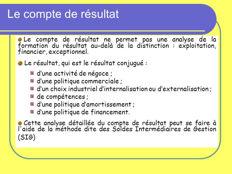 Le compte de résultat Le résultat, qui est le résultat conjugué :