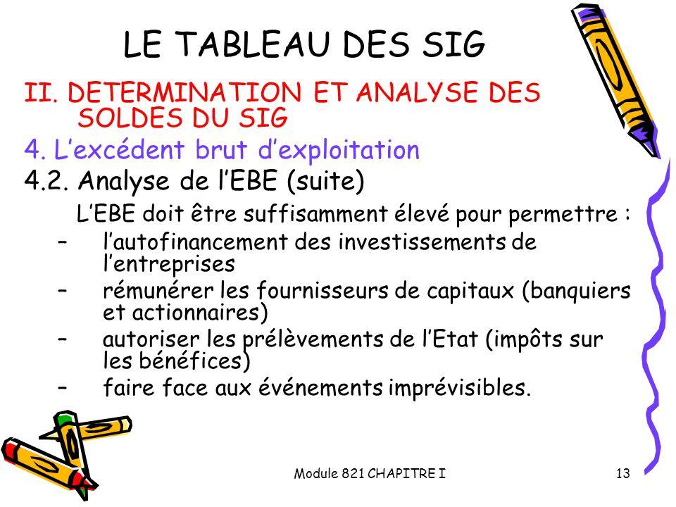 LE TABLEAU DES SIG II. DETERMINATION ET ANALYSE DES SOLDES DU SIG