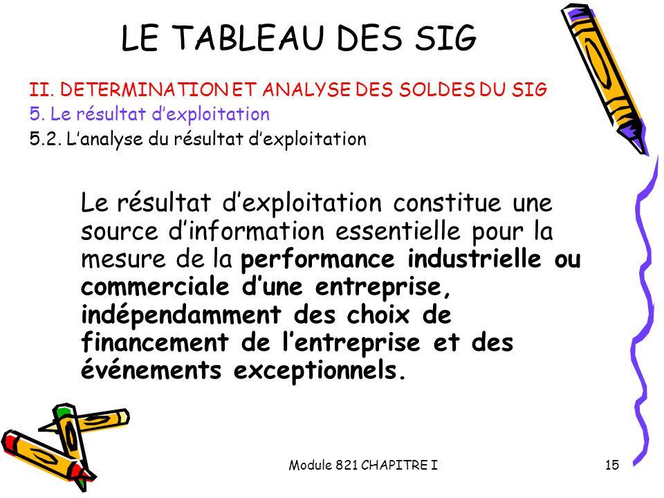 LE TABLEAU DES SIG II. DETERMINATION ET ANALYSE DES SOLDES DU SIG. 5. Le résultat d'exploitation. 5.2. L'analyse du résultat d'exploitation.