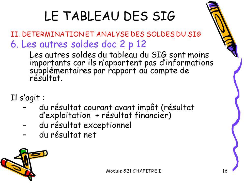 LE TABLEAU DES SIG 6. Les autres soldes doc 2 p 12 Il s'agit :