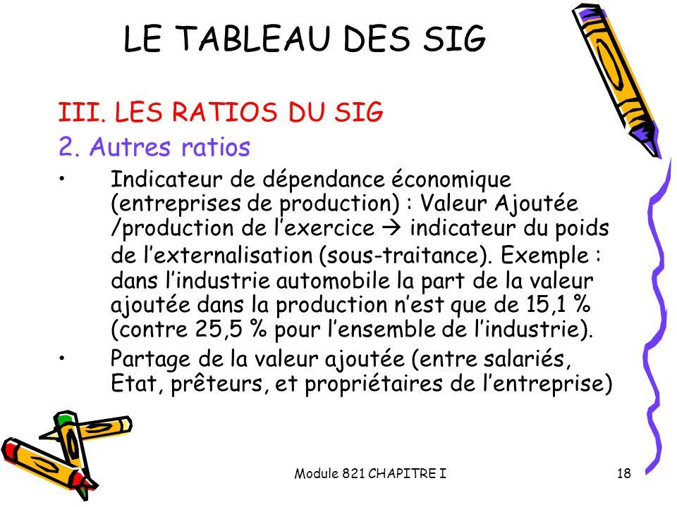 LE TABLEAU DES SIG III. LES RATIOS DU SIG 2. Autres ratios