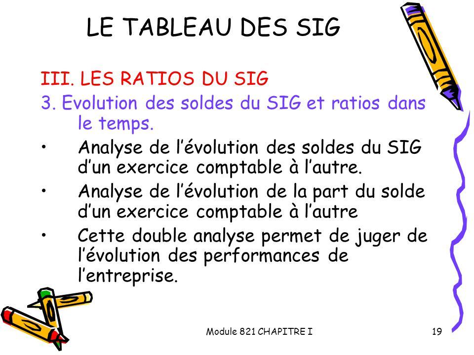 LE TABLEAU DES SIG III. LES RATIOS DU SIG