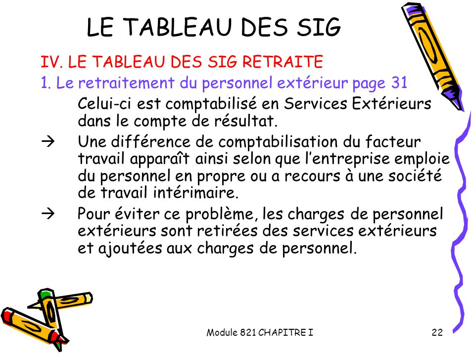 LE TABLEAU DES SIG IV. LE TABLEAU DES SIG RETRAITE