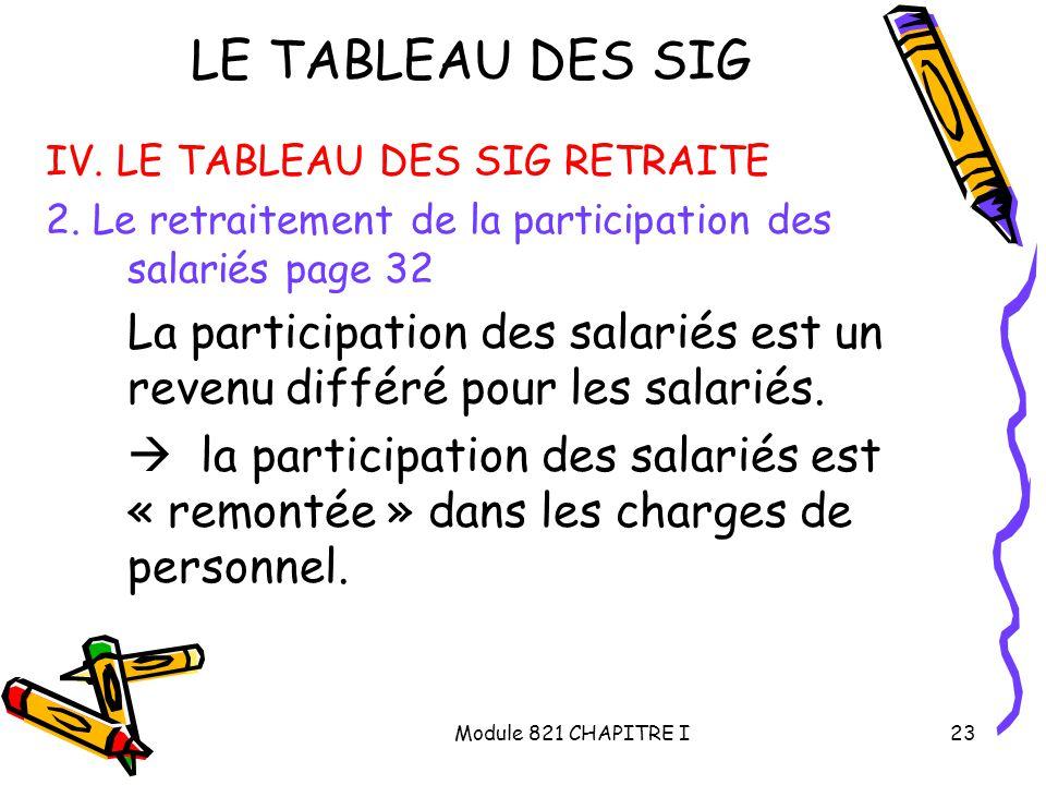 LE TABLEAU DES SIG IV. LE TABLEAU DES SIG RETRAITE. 2. Le retraitement de la participation des salariés page 32.