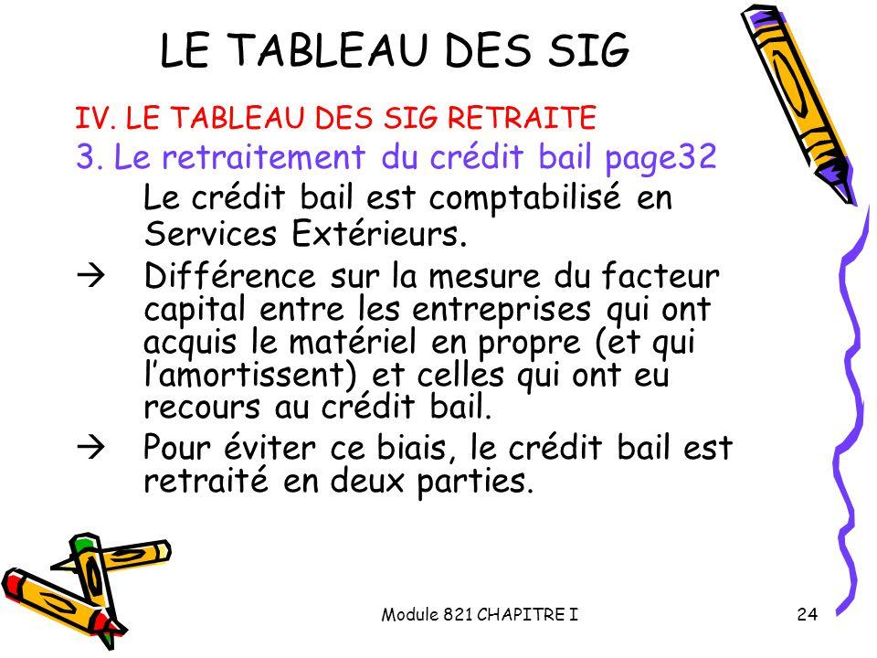 LE TABLEAU DES SIG 3. Le retraitement du crédit bail page32