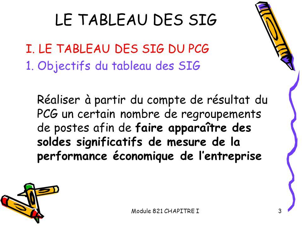 LE TABLEAU DES SIG I. LE TABLEAU DES SIG DU PCG